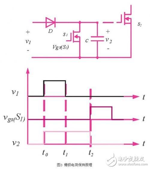详解同步整流技术在正激变换器中的应用2
