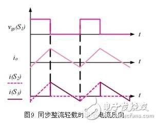 详解同步整流技术在正激变换器中的应用8