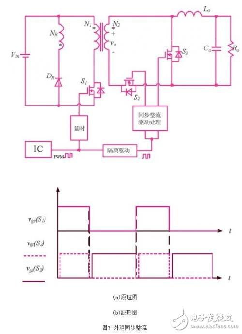详解同步整流技术在正激变换器中的应用6