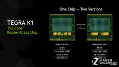 揭秘英伟达64位ARM核心处理器2