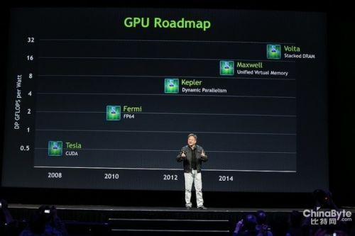 揭秘英伟达64位ARM核心处理器1