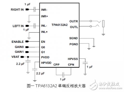 单端放大器电路设计