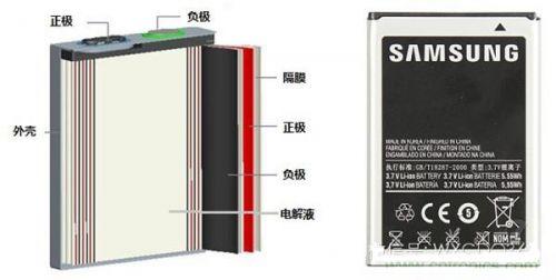 行业较电池pack,锂电池pack主要由两大块构成:电芯和图片