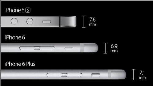 调研:苹果iPhone6 Plus跃进3亿部平板手机市场0