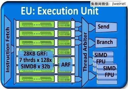 英特尔第八代GPU揭密0