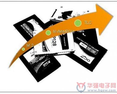 TLC成2014年主流SSD控制器应用方向0