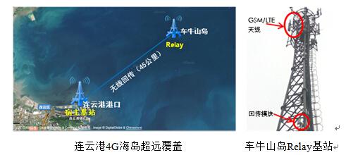 华为携手中国移动采用relay首次实现4g/2g双模海面超