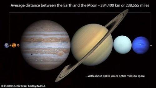 地球月球之间的距离这么远