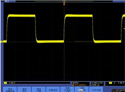 为何国产示波器厂家从来不愿提起波形刷新率?2
