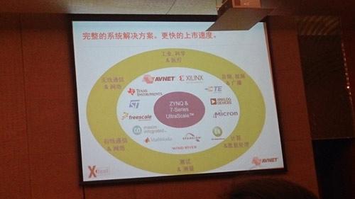 安富利X-fest 2014技术研讨会今日在北京举办 4