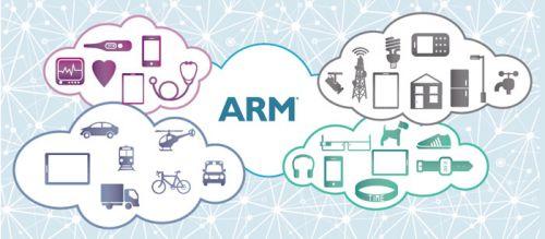 2014 ARM年度技术论坛在北京召开0