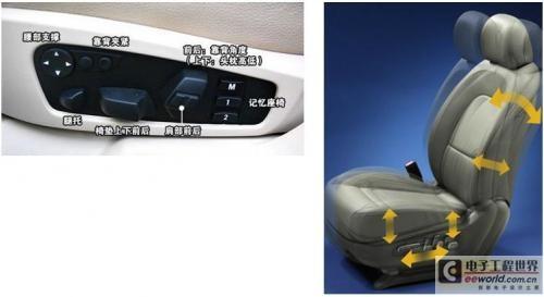 大联大世平集团推出基于ST SPC560D40L3的电动座椅解决方案0