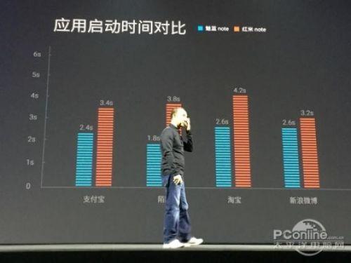 魅族新品牌魅蓝发布会全程图文实录40