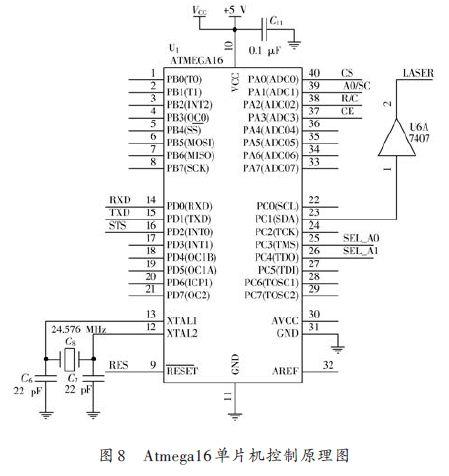 基于单片机的psd数据采集电路的设计方案(二)
