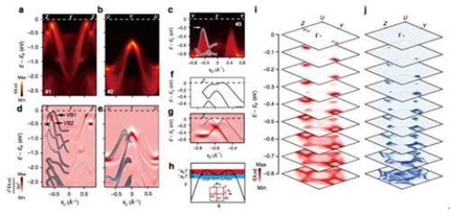 科学家在热电材料电子结构研究中取得进展0