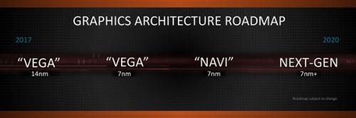 AMD新旗舰显卡确认7nm Vega:高端游戏本也要发力了0