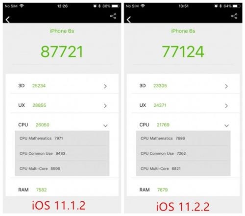 坑!iPhone 6/6S升iOS 11.2.2后性能大幅缩水:新机没事3
