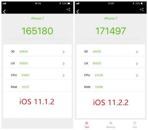 坑!iPhone 6/6S升iOS 11.2.2后性能大幅缩水:新机没事2