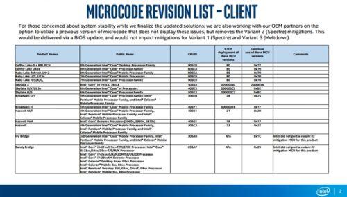 Intel重启漏洞原因已查明 用户先不要更新BIOS1