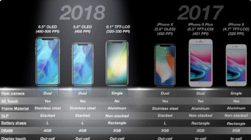 廉价iPhone X全面屏只要4000多 你买不买?1