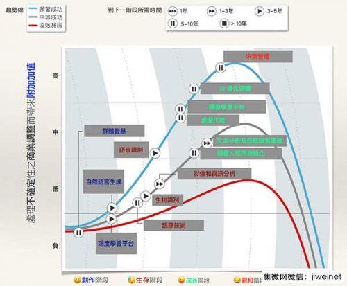 延伸应用范围与准确率 人工智能让机器视觉更加强大2