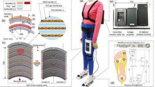 新型可穿戴机器人 帮助人步行时支撑髋关节0