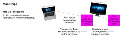 英特尔危险了!苹果三款新Mac自研处理器加强0