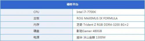 i7-7700K ES散片性能太牛X 不买后悔一辈子4