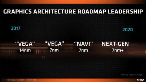 AMD鸡血不能停 星舰48核心性能大提升2