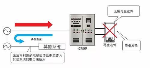 三菱电机:MELSERVO-J4系列伺服最新产品2
