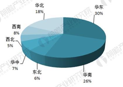 2018年中国开关电源行业现状与市场需求分析3