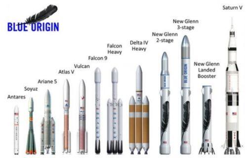 现役最强运载火箭首飞成功!马斯克的跑车要太空漂浮数十亿年 3