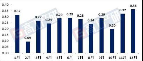 GGII:2017年中国LED工矿灯出口十大企业0