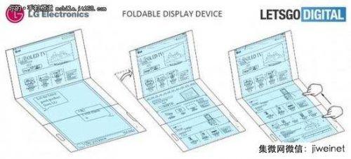 你知道吗? LG也要做折叠屏幕了!1