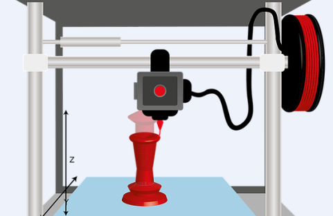 工业巨头押注3D打印,一场绿色制造革命已打响2