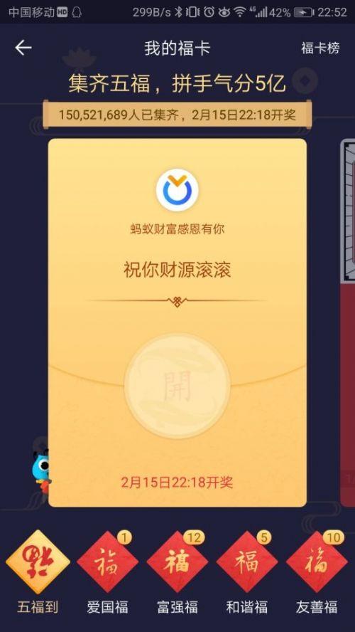 """支付宝""""五福""""已超1.5亿人集齐!平均一人3块31"""
