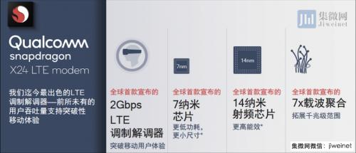 高通MWC将推新一代LTE芯片X24 支持2Gbps下载速率0
