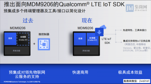 高通MWC将推新一代LTE芯片X24 支持2Gbps下载速率5