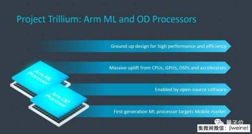 ARM发布两款AI芯片架构0
