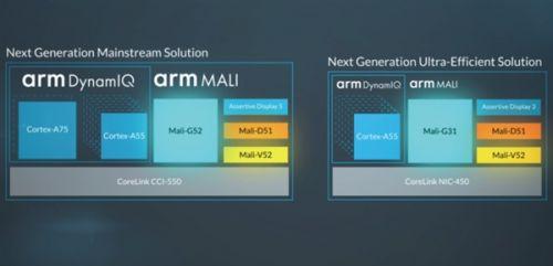 ARM发布新公版GPU:Mali G52/G310