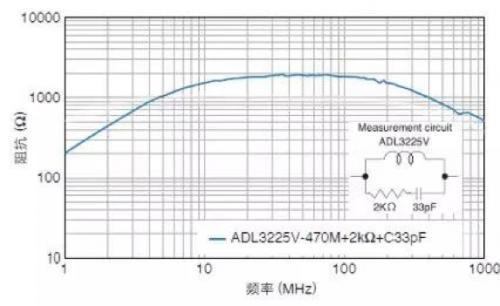 无源器件创新日系厂商依旧强劲,中国厂商新势力正崛起1