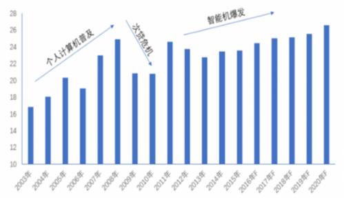 无源器件创新日系厂商依旧强劲,中国厂商新势力正崛起0