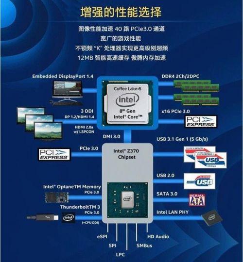 买CPU怎么选?很简单看看就知道了9