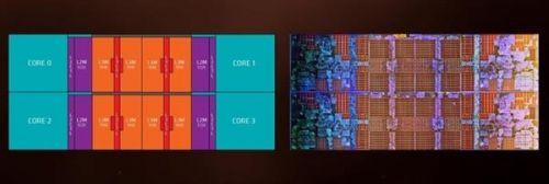 买CPU怎么选?很简单看看就知道了7