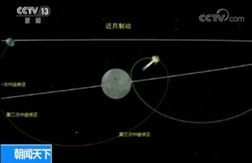 嫦娥四号今年将发射 首次抵达月球背面0