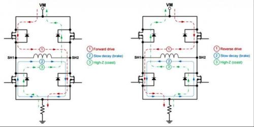 大联大世平集团推出基于TI产品的有刷式直流电机参考设计1