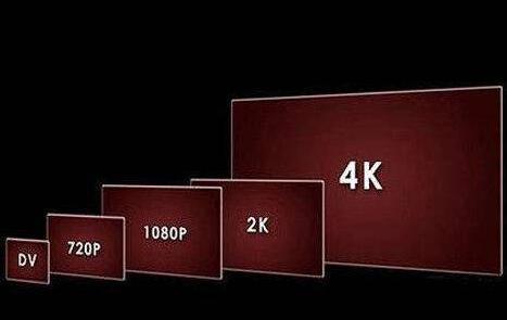 HDR电视的那些猫腻 你知道多少?1