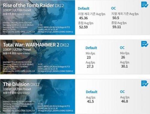 Intel AMD合体迷你机内部曝光 主流独显被秒杀4