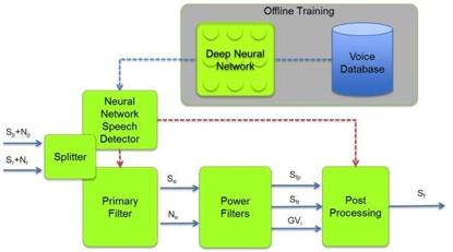 机器必不可少的部件 嵌入式神经网络2