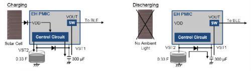 物联网无线传感器节点设计6